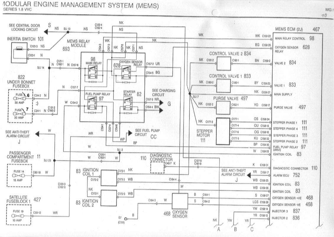 mgf schaltbilder inhalt wiring diagrams of the rover mgf, wiring, fuse box diagram rover 25