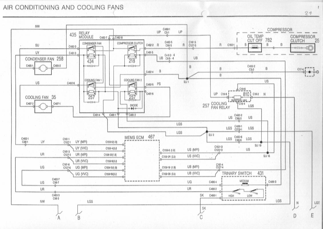 mgf schaltbilder inhalt wiring diagrams of the rover mgf 21 air conditioning and cooling fans