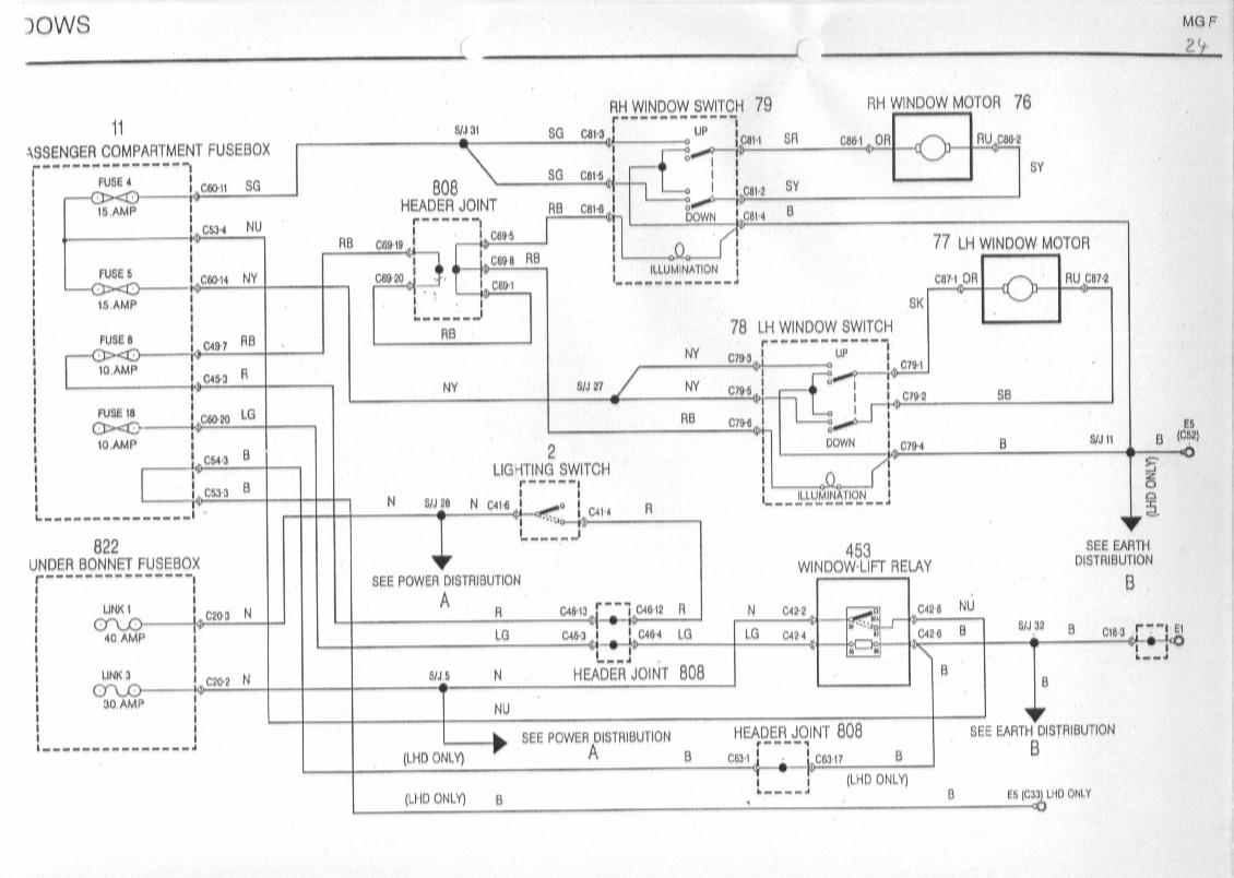 mgf schaltbilder inhalt wiring diagrams of the rover mgf, electrical diagram, fuse box diagram rover 25
