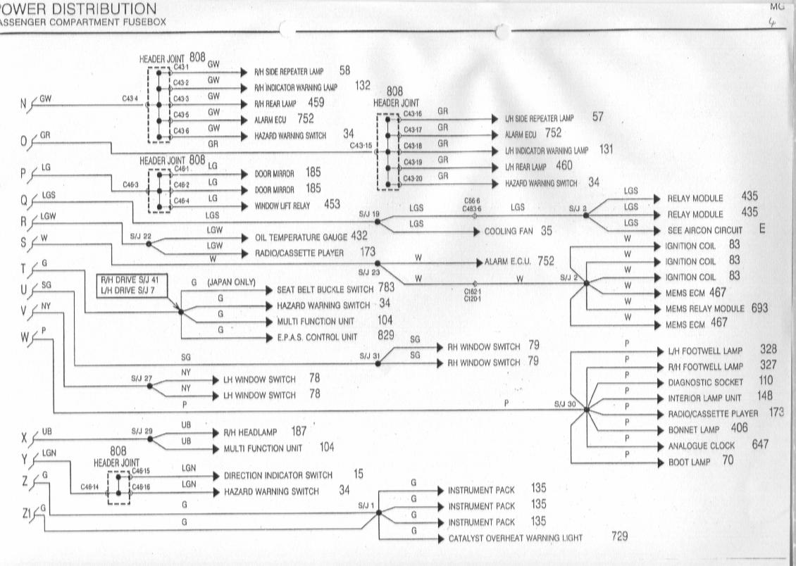 mgf radio wiring diagram mgf image wiring diagram mgf schaltbilder inhalt wiring diagrams of the rover mgf on mgf radio wiring diagram