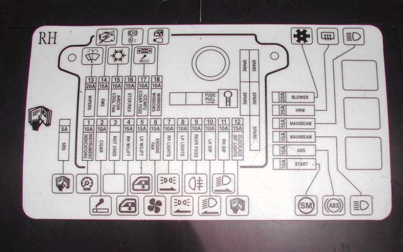 Fuses_rhd mgf fuse box diagram diagram wiring diagrams for diy car repairs fuse box manual at alyssarenee.co