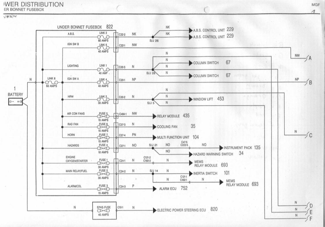 sb1 mgf schaltbilder inhalt wiring diagrams of the rover mgf renault kangoo fuse box diagram at edmiracle.co