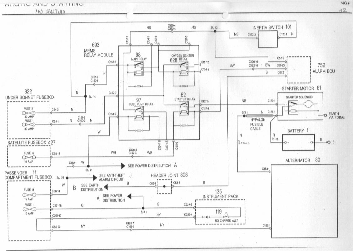 sb12 mgf schaltbilder inhalt wiring diagrams of the rover mgf rover 45 wiring diagram at n-0.co