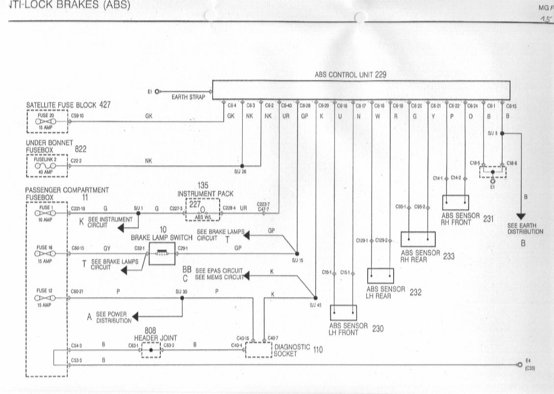 wiring diagram for a 1996 land rover mgf schaltbilder inhalt / wiring diagrams of the rover mgf
