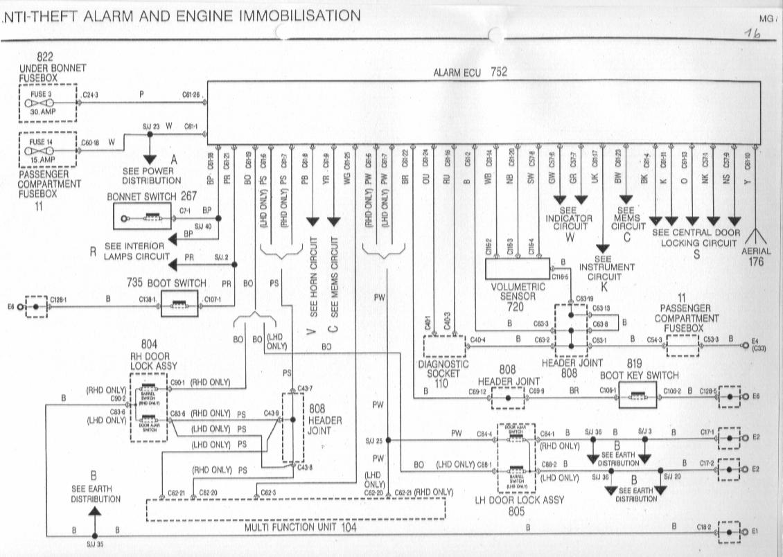 sb16 rover 25 wiring diagram wiring diagram symbols chart \u2022 free wiring  at creativeand.co