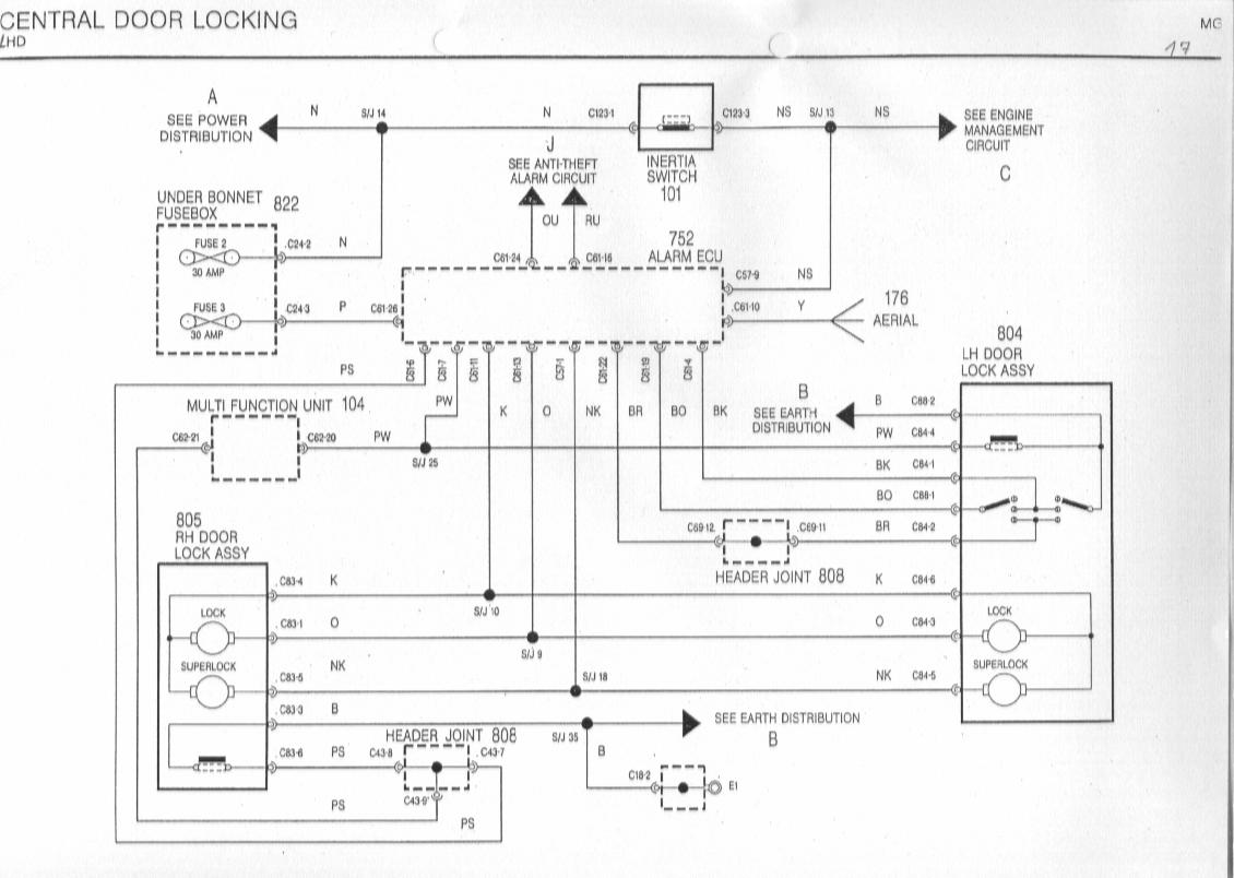 Mgf Schaltbilder Inhalt Wiring Diagrams Of The Rover Door Diagram 17 Central Locking Lhd