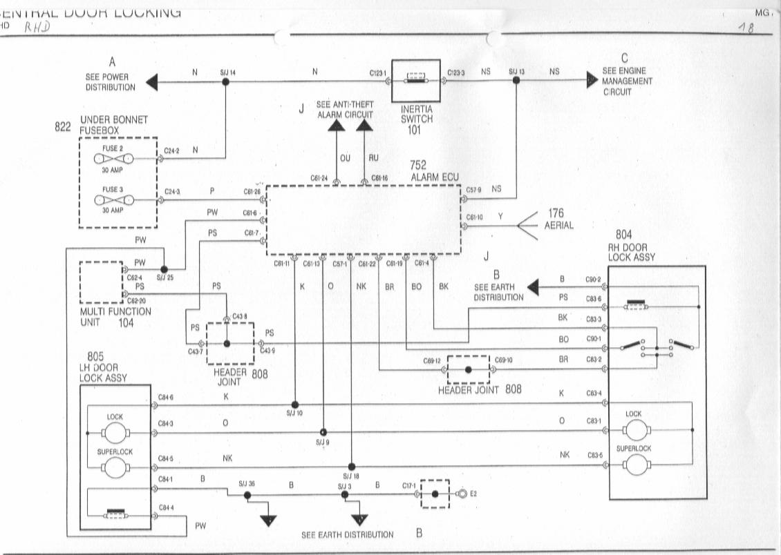 sb18 mgf schaltbilder inhalt wiring diagrams of the rover mgf wiring diagram central locking saab 9-3 at gsmx.co
