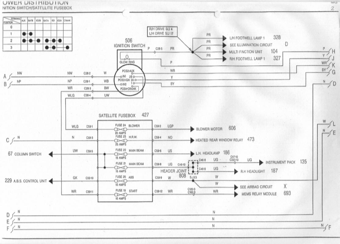 Renault Megane Steering Lock Wiring Diagram : Mgf schaltbilder inhalt wiring diagrams of the rover