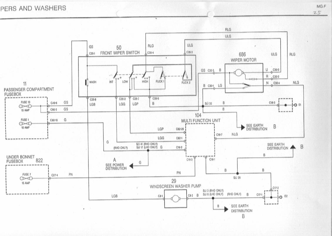mgf schaltbilder inhalt wiring diagrams of the rover mgf rh mgfcar de