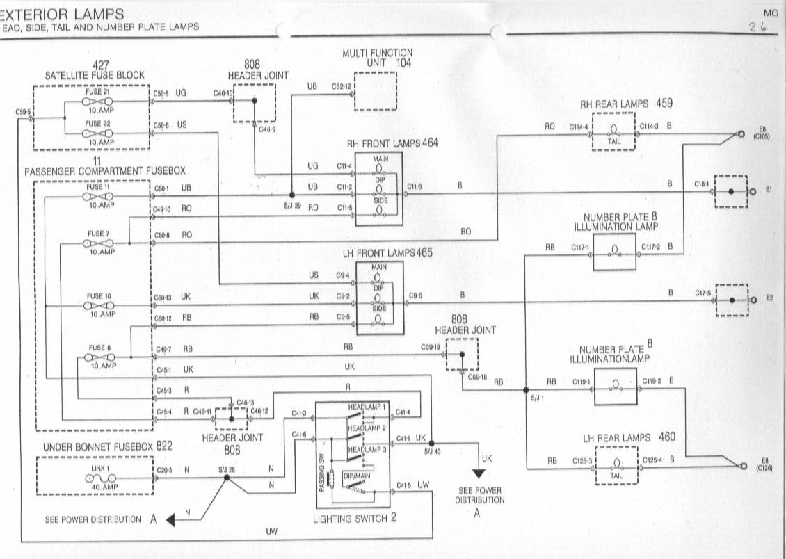 mgf schaltbilder inhalt wiring diagrams of the rover mgf rh mgfcar de Light Wiring Diagrams Multiple Lights rover 75 brake light wiring diagram