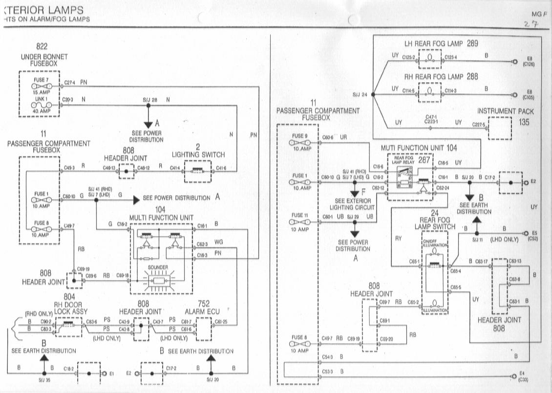 sb27 mgf schaltbilder inhalt wiring diagrams of the rover mgf mg tf 1500 wiring diagram at crackthecode.co