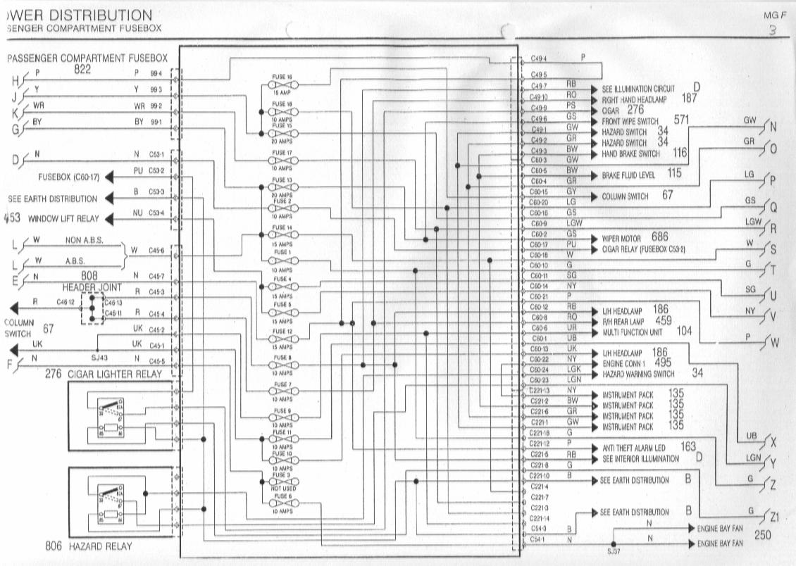 sb3  Switch Fan Wiring Diagram on harbor breeze ceiling, for cooling,