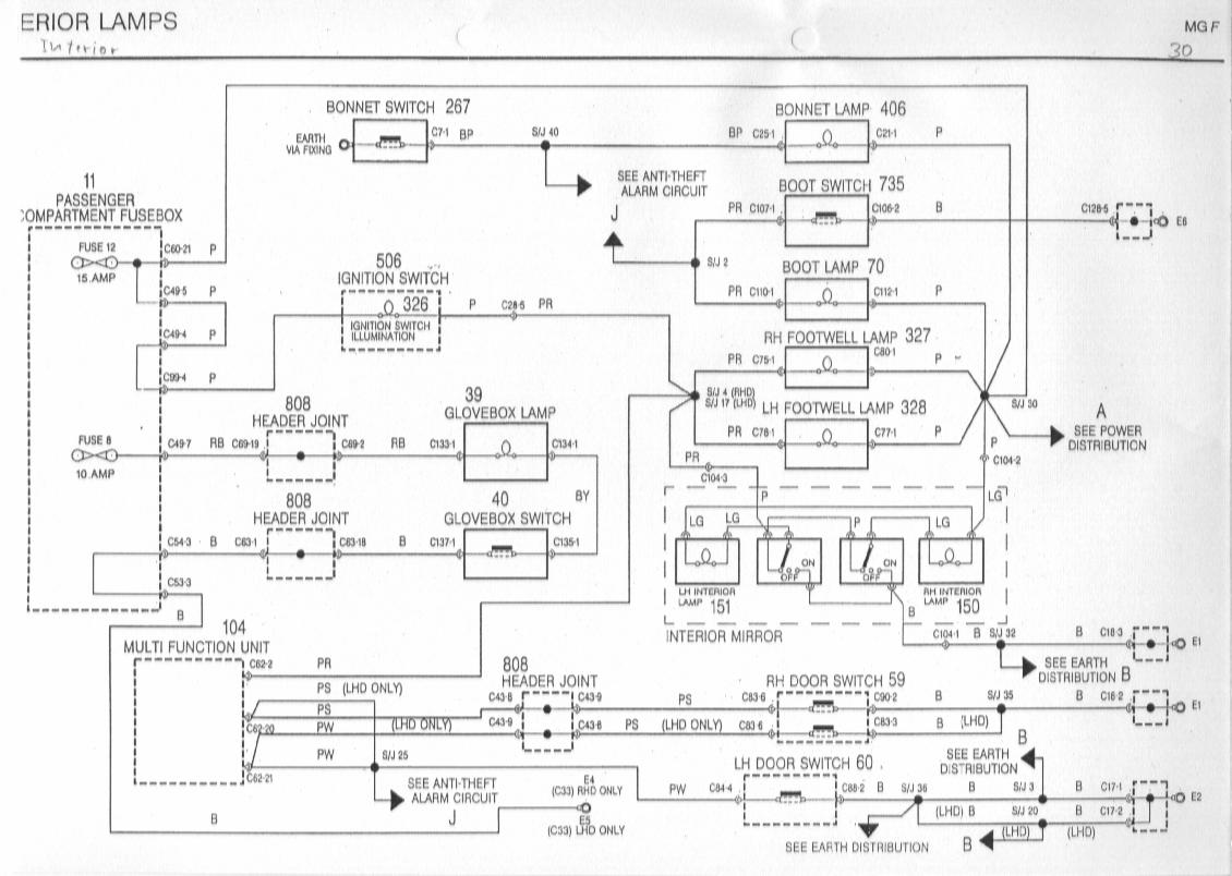 mgf schaltbilder inhalt / wiring diagrams of the rover mgf johnson 25 hp wiring diagram