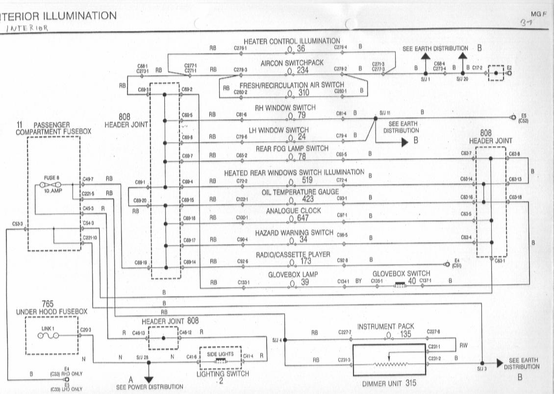 Mgf Schaltbilder Inhalt Wiring Diagrams Of The Rover Wire Color Coding Http Temperature Systems Com Htm 31 Interior Illumination
