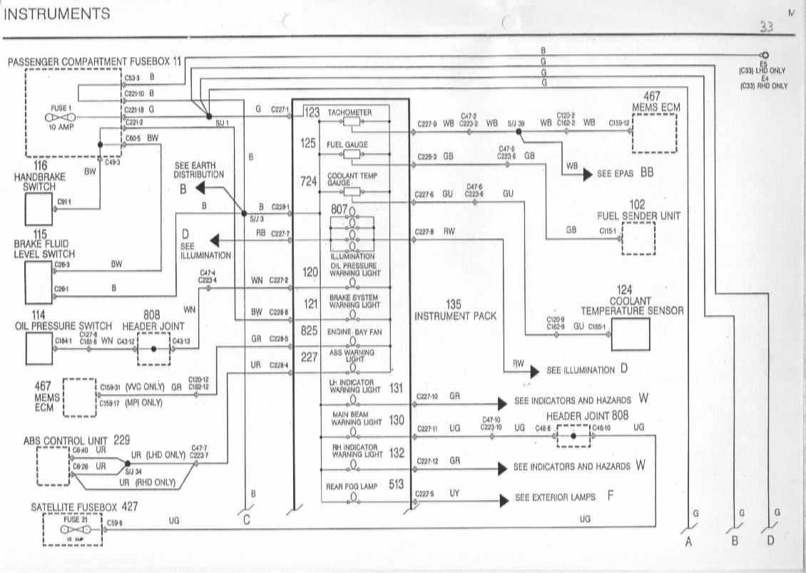 Mgf Wiring Diagram Library Schaltbilder Inhalt Diagrams Of The Rover Uhr