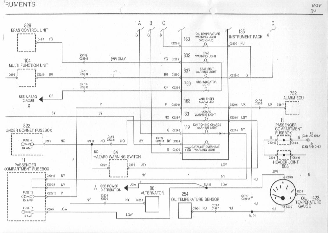 mgf schaltbilder inhalt wiring diagrams of the rover mgf rh mgfcar de Viper Car Alarm Wiring Diagram Cobra Car Alarm Wiring Diagram