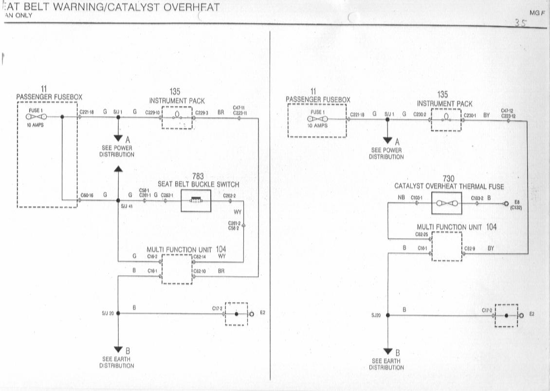 sb35 mgf schaltbilder inhalt wiring diagrams of the rover mgf mgf radio wiring diagram at webbmarketing.co