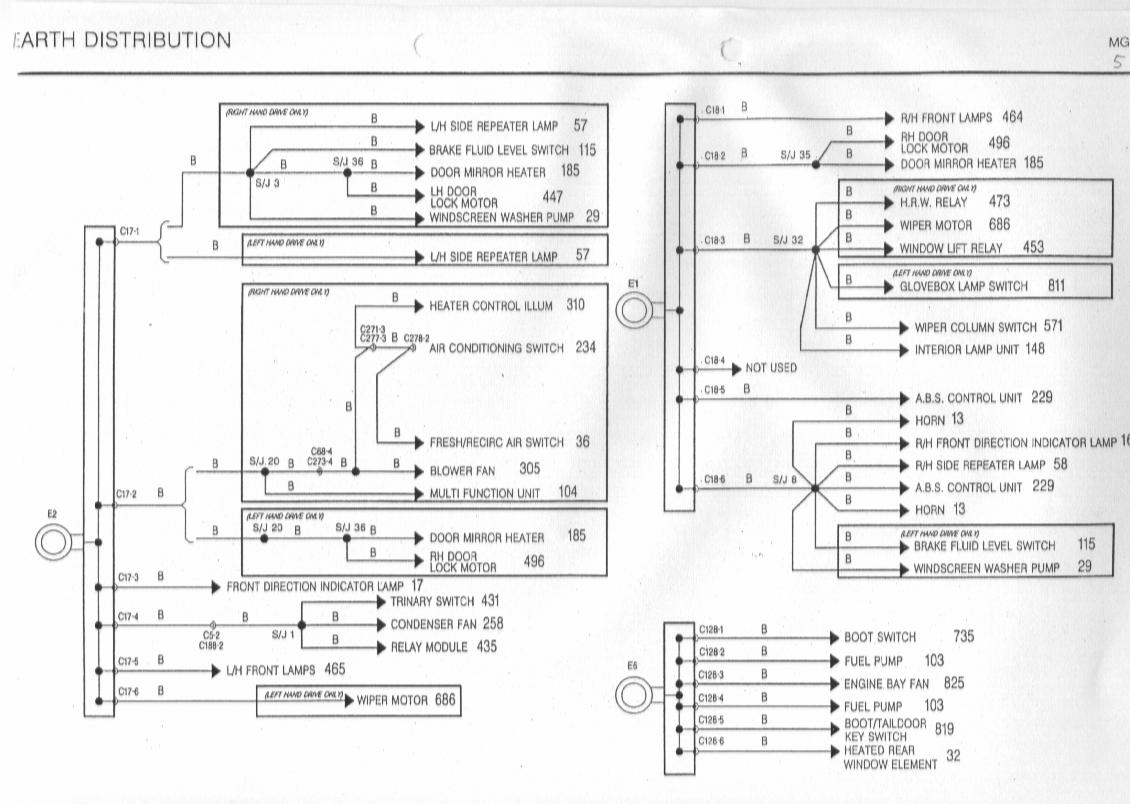 Mgf Schaltbilder Inhalt Wiring Diagrams Of The Rover Management Diagram Content