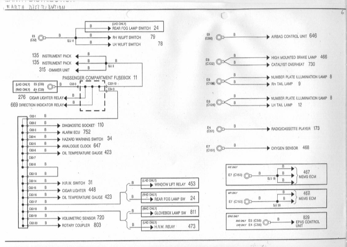 Mgf Schaltbilder Inhalt Wiring Diagrams Of The Rover Lamp Switch Diagram Content