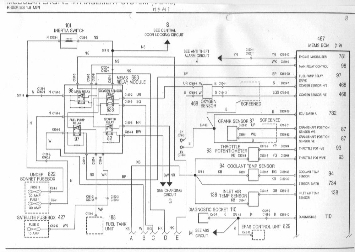MGF Schaltbilder Inhalt wiring Diagrams of the Rover MGF – Inertia Switch Wiring Diagram