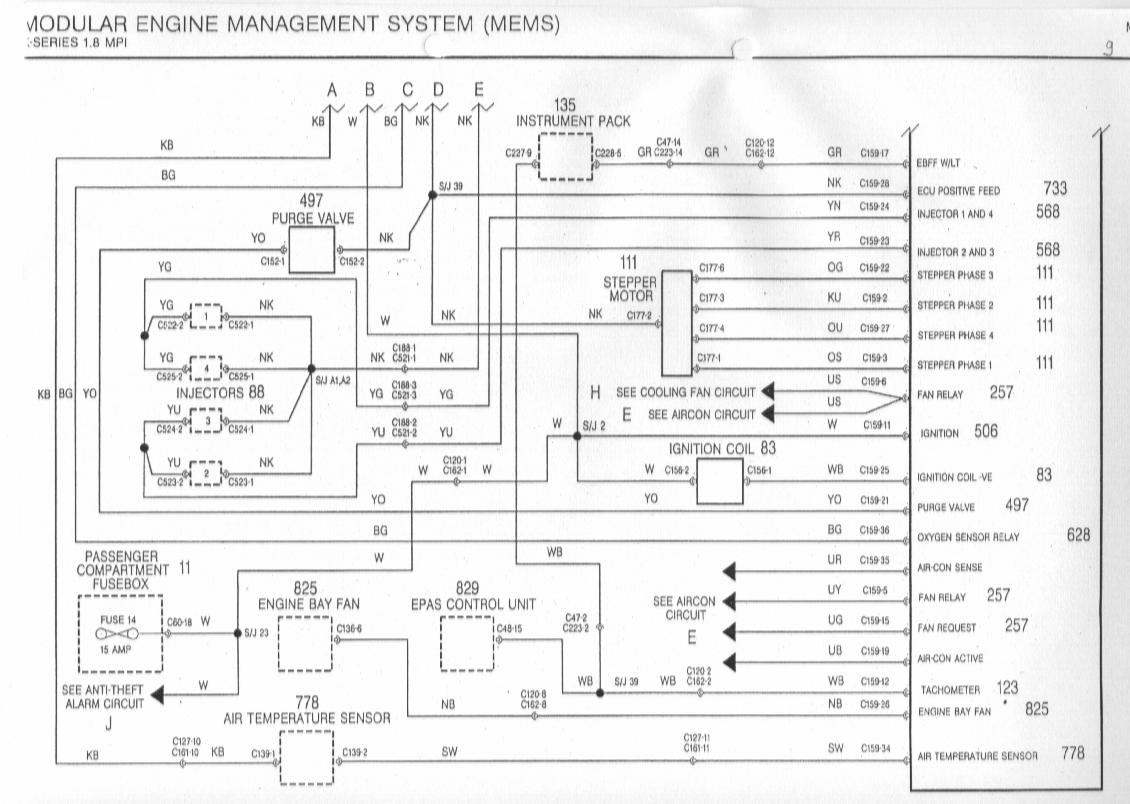 sb9 mgf schaltbilder inhalt wiring diagrams of the rover mgf mg tf 1500 wiring diagram at crackthecode.co